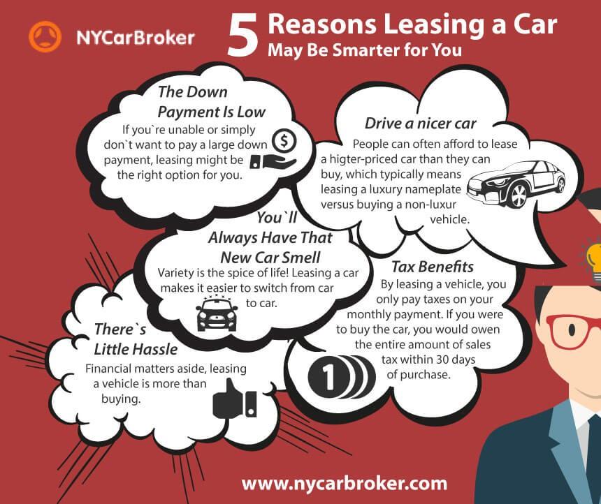 NY Car Broker Manhattan East Side, NY 10017