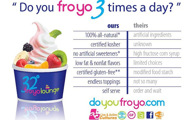 32 FROYO LOUNGE - ASTORIA